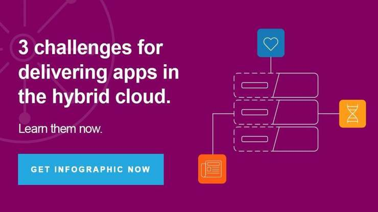 Challenges for delivering app in the hybrid cloud